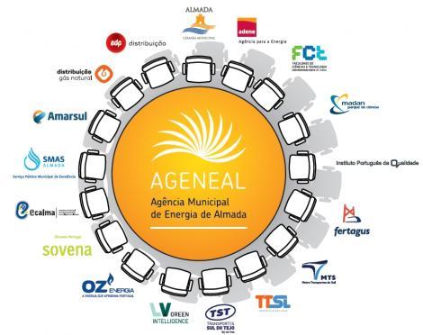 AGENEAL logo